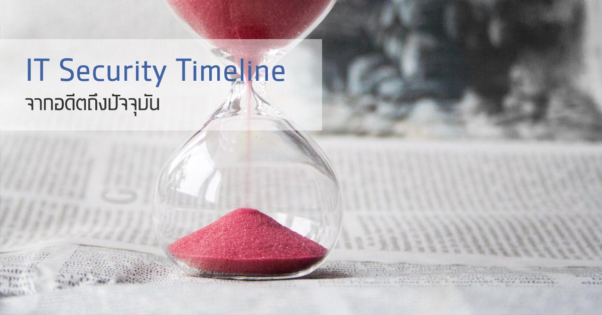 IT Security Timeline จากอดีตถึงปัจจุบัน