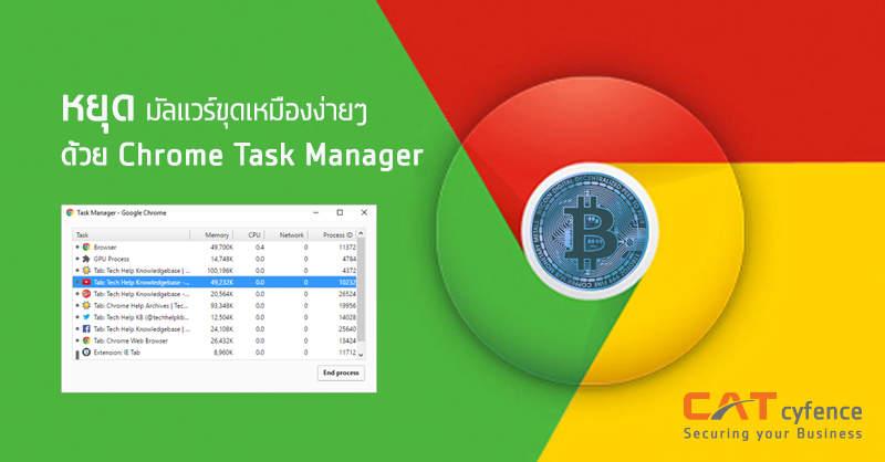 หยุดมัลแวร์ขุดเหมืองง่ายๆ ด้วย Chrome Task Manager