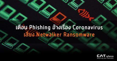 เตือน Phishing อ้างเรื่อง Coronavirus เสี่ยง Netwalker Ransomware