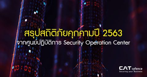 สรุปสถิติภัยคุกคามประจำปี 2563 จาก ศูนย์ปฏิบัติการ Security Operation Center